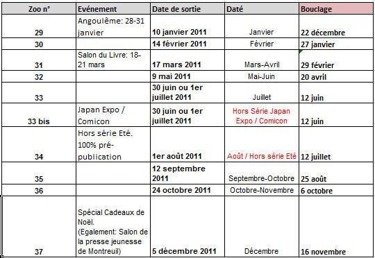 Planning2011